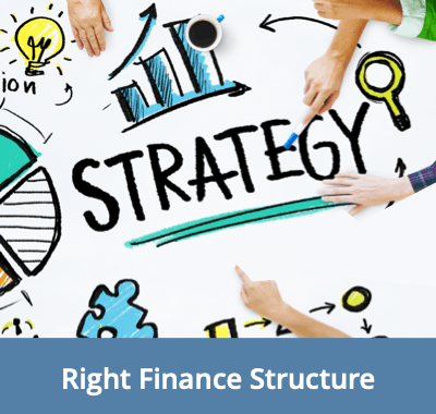 The Right Finance Structure Is Critical For Business